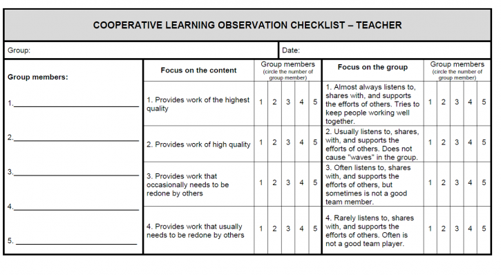 Collaborative Teaching Observation Form ~ Presentation name on emaze