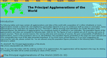 The Principal Agglomerations of the World - discipletree.com