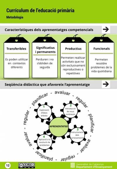 aprenentatges_competencials.jpg